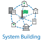 system-building