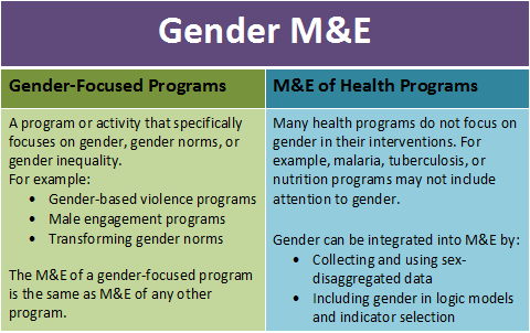 gender-me-course