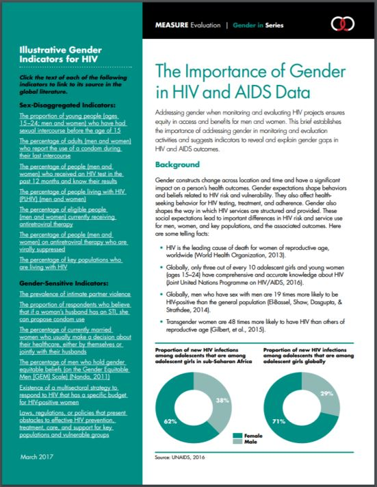 gender and the importance of the